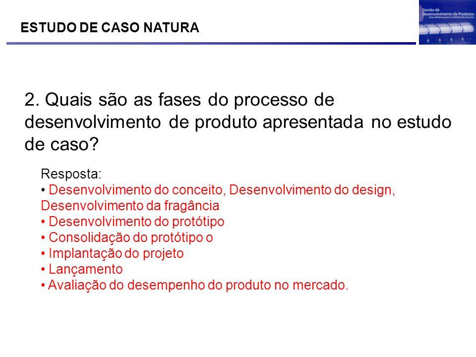 ESTUDO DE CASO NATURA 2. Quais são as fases do processo de desenvolvimento de produto apresentada no estudo de caso? Resposta: Desenvolvimento do conc