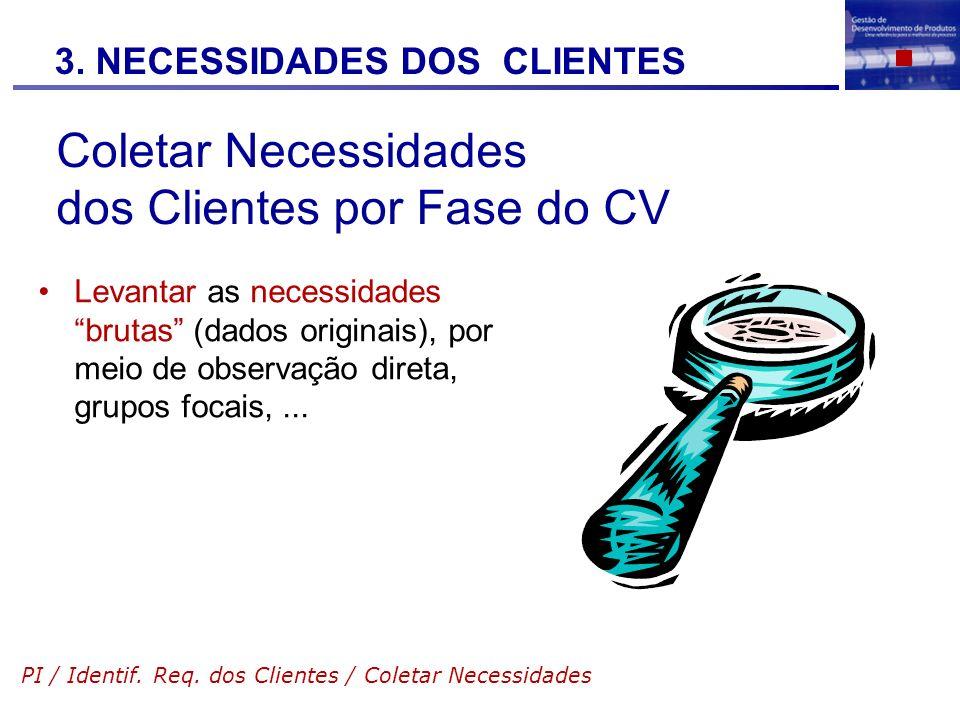 Coletar Necessidades dos Clientes por Fase do CV Levantar as necessidades brutas (dados originais), por meio de observação direta, grupos focais,... P