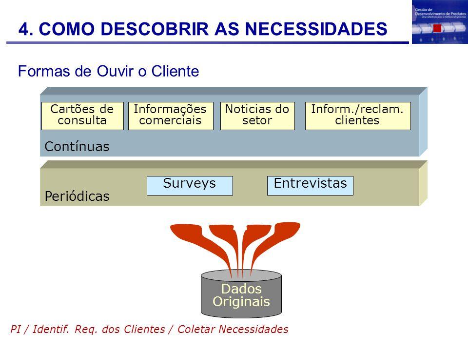 Formas de Ouvir o Cliente Contínuas Inform./reclam. clientes Cartões de consulta Informações comerciais Noticias do setor Periódicas SurveysEntrevista
