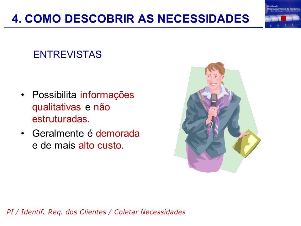 ENTREVISTAS Possibilita informações qualitativas e não estruturadas. Geralmente é demorada e de mais alto custo. PI / Identif. Req. dos Clientes / Col