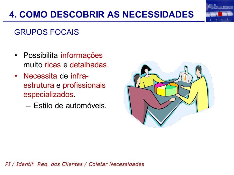 GRUPOS FOCAIS Possibilita informações muito ricas e detalhadas. Necessita de infra- estrutura e profissionais especializados. –Estilo de automóveis. P
