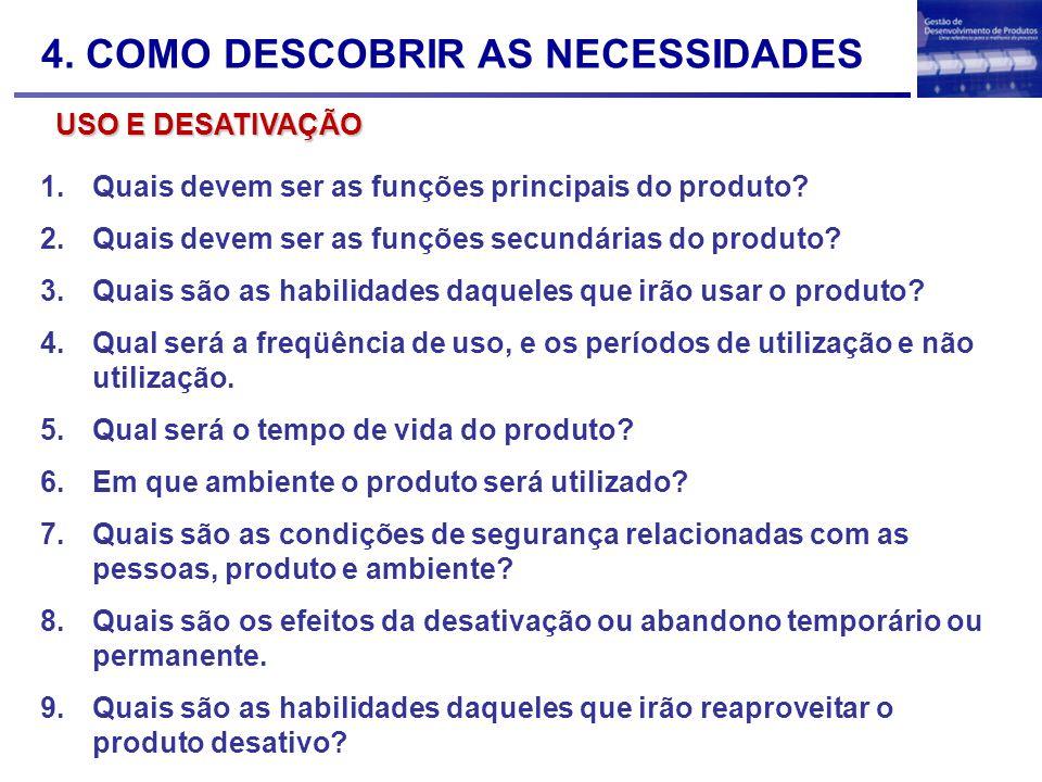 USO E DESATIVAÇÃO 1.Quais devem ser as funções principais do produto? 2.Quais devem ser as funções secundárias do produto? 3.Quais são as habilidades