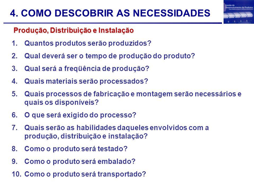 Produção, Distribuição e Instalação 1.Quantos produtos serão produzidos? 2.Qual deverá ser o tempo de produção do produto? 3.Qual será a freqüência de