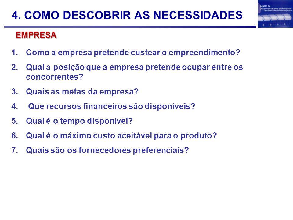 EMPRESA 1.Como a empresa pretende custear o empreendimento? 2.Qual a posição que a empresa pretende ocupar entre os concorrentes? 3.Quais as metas da