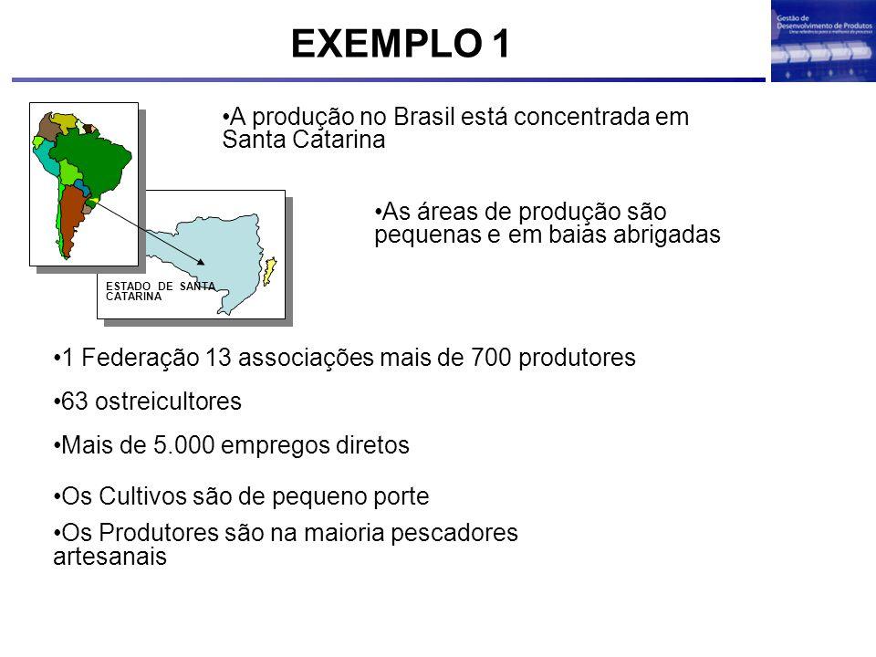 ESTADO DE SANTA CATARINA A produção no Brasil está concentrada em Santa Catarina As áreas de produção são pequenas e em baias abrigadas Os Cultivos sã