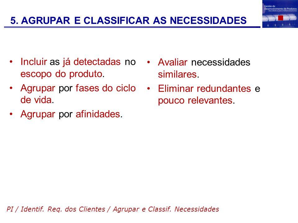 5. AGRUPAR E CLASSIFICAR AS NECESSIDADES Incluir as já detectadas no escopo do produto. Agrupar por fases do ciclo de vida. Agrupar por afinidades. Av