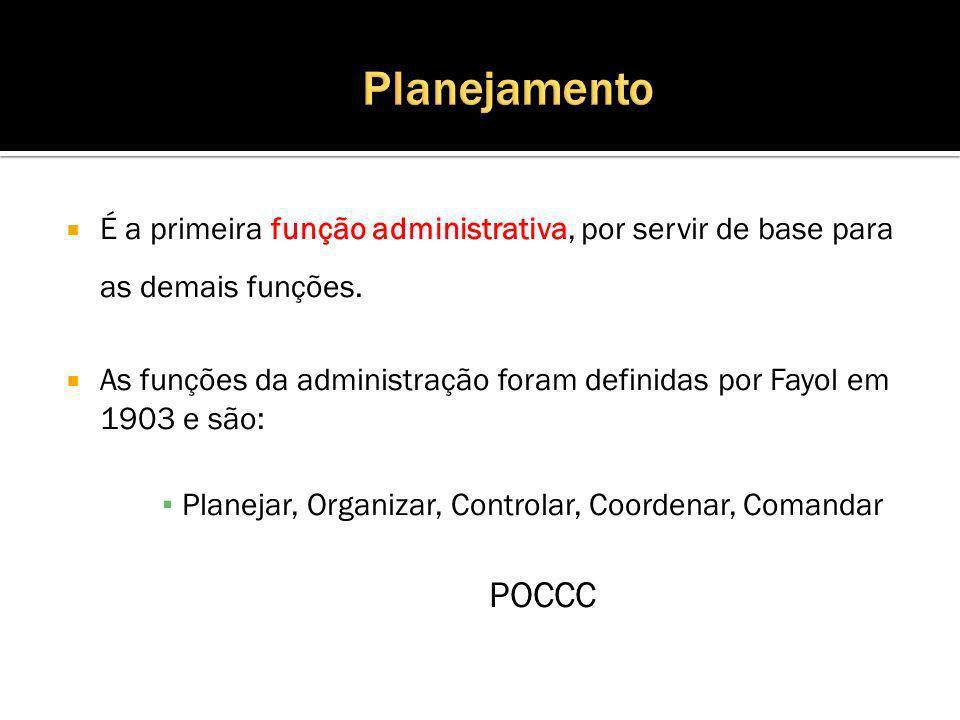 É a primeira função administrativa, por servir de base para as demais funções.