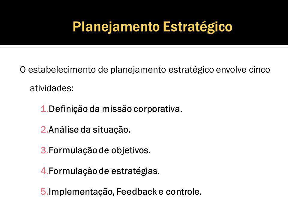 O estabelecimento de planejamento estratégico envolve cinco atividades: 1.Definição da missão corporativa.