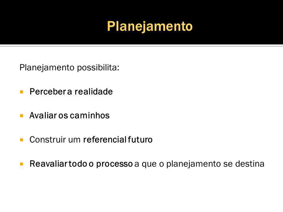 Planejamento possibilita: Perceber a realidade Avaliar os caminhos Construir um referencial futuro Reavaliar todo o processo a que o planejamento se destina