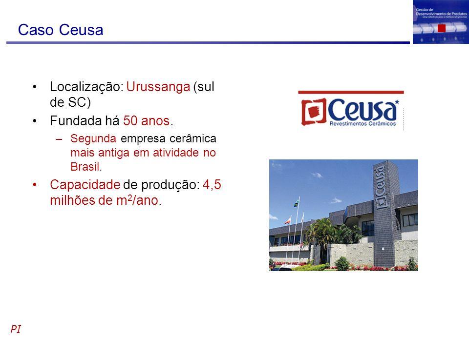 Caso Ceusa Localização: Urussanga (sul de SC) Fundada há 50 anos. –Segunda empresa cerâmica mais antiga em atividade no Brasil. Capacidade de produção