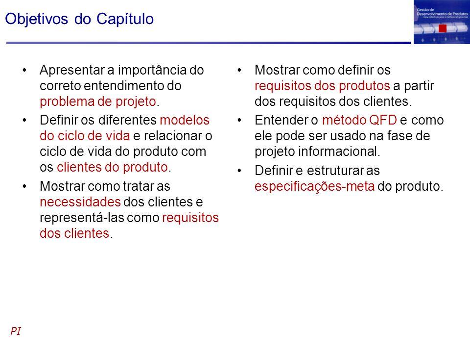 Objetivos do Capítulo Apresentar a importância do correto entendimento do problema de projeto. Definir os diferentes modelos do ciclo de vida e relaci