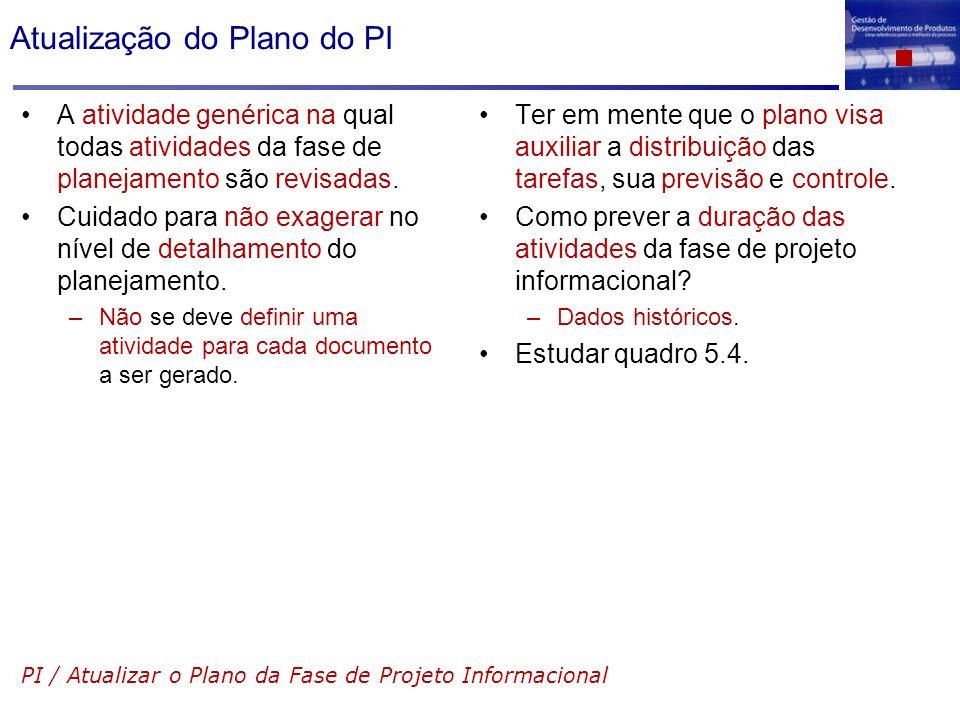 Atualização do Plano do PI A atividade genérica na qual todas atividades da fase de planejamento são revisadas. Cuidado para não exagerar no nível de