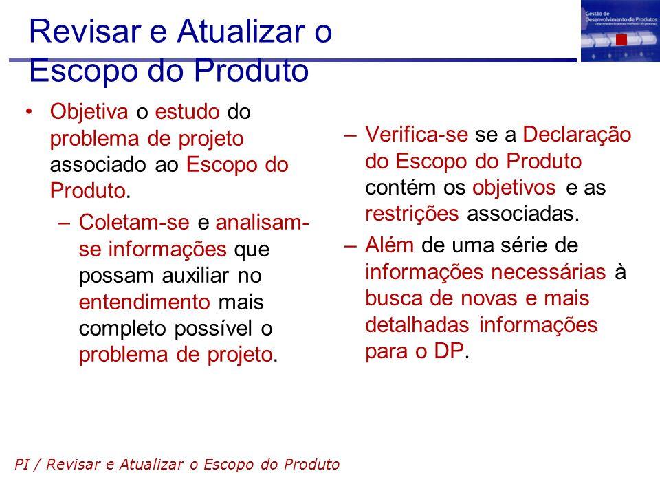 Revisar e Atualizar o Escopo do Produto Objetiva o estudo do problema de projeto associado ao Escopo do Produto. –Coletam-se e analisam- se informaçõe