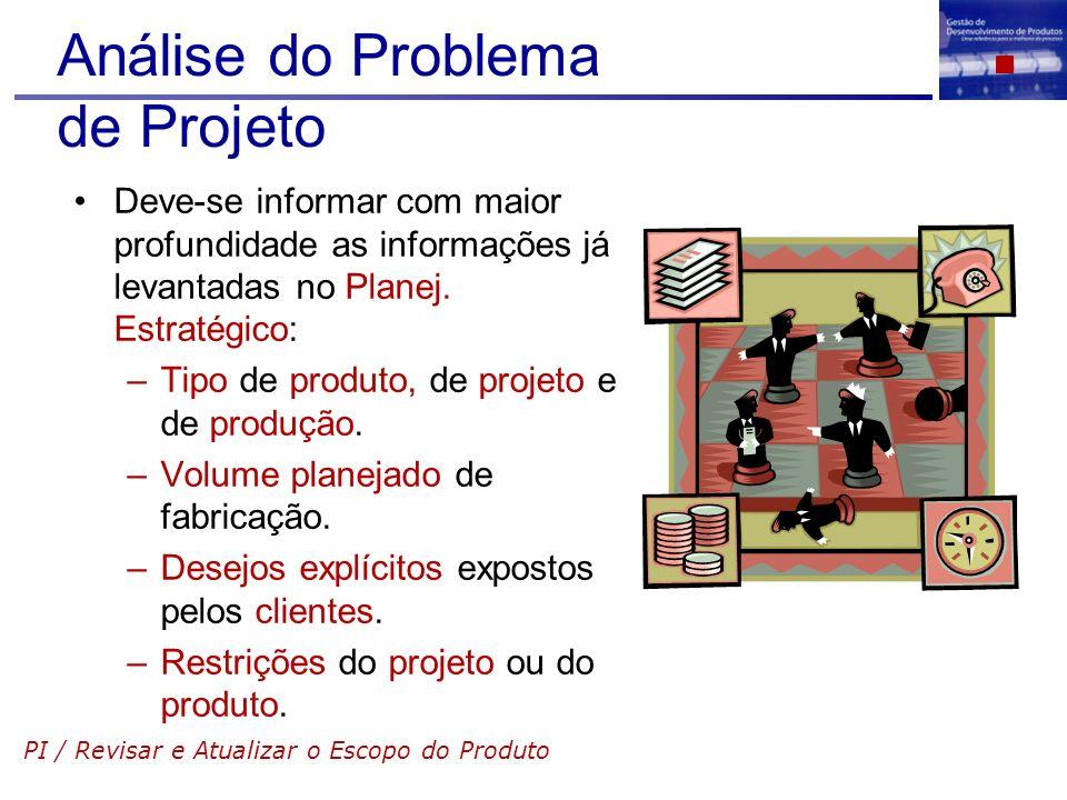 Análise do Problema de Projeto Deve-se informar com maior profundidade as informações já levantadas no Planej. Estratégico: –Tipo de produto, de proje