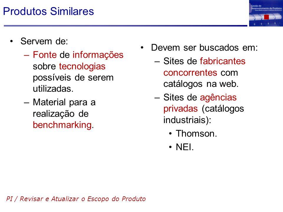 Produtos Similares Servem de: –Fonte de informações sobre tecnologias possíveis de serem utilizadas. –Material para a realização de benchmarking. Deve