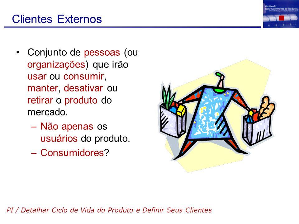 Clientes Externos Conjunto de pessoas (ou organizações) que irão usar ou consumir, manter, desativar ou retirar o produto do mercado. –Não apenas os u