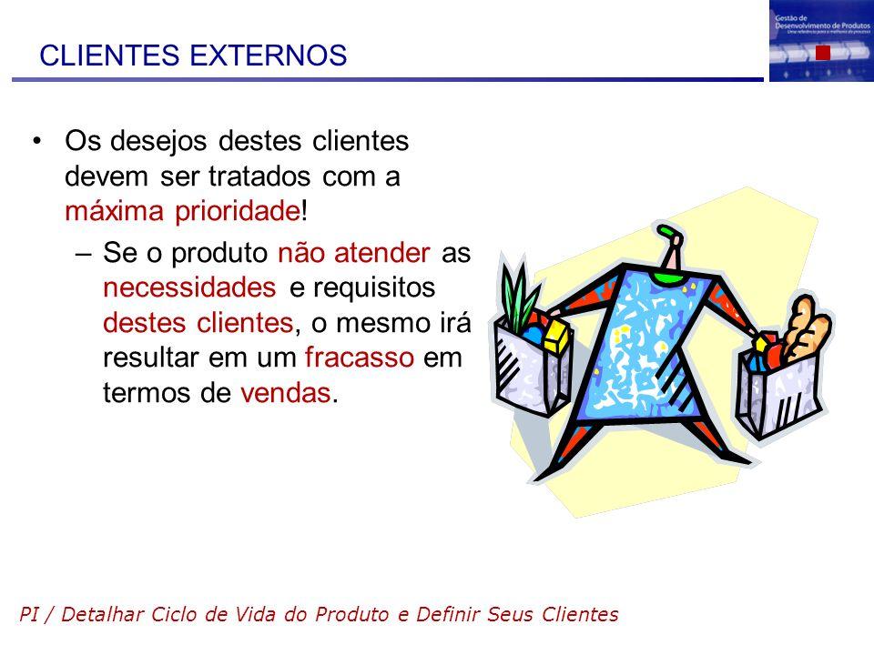 CLIENTES EXTERNOS Os desejos destes clientes devem ser tratados com a máxima prioridade! –Se o produto não atender as necessidades e requisitos destes