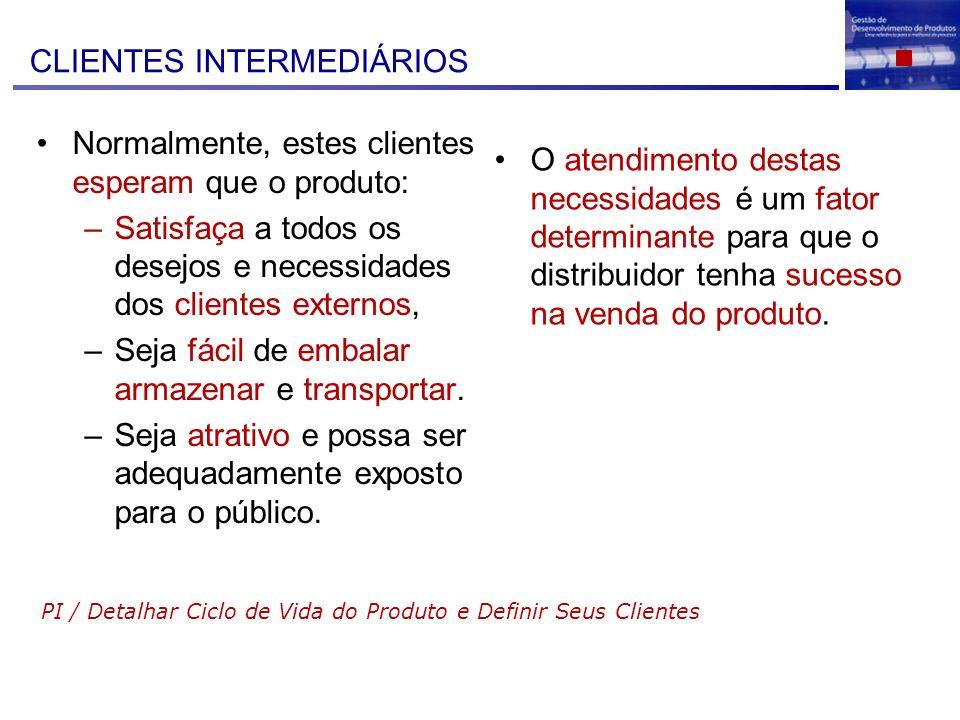 CLIENTES INTERMEDIÁRIOS Normalmente, estes clientes esperam que o produto: –Satisfaça a todos os desejos e necessidades dos clientes externos, –Seja f