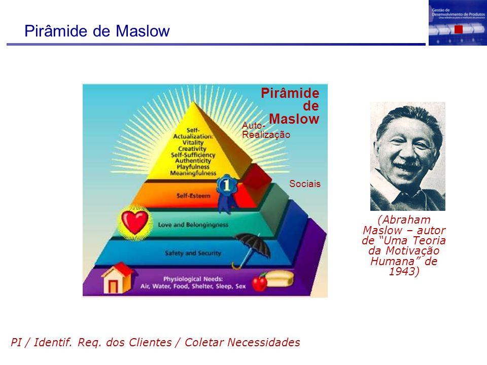 Pirâmide de Maslow Sociais Auto- Realização PI / Identif. Req. dos Clientes / Coletar Necessidades (Abraham Maslow – autor de Uma Teoria da Motivação
