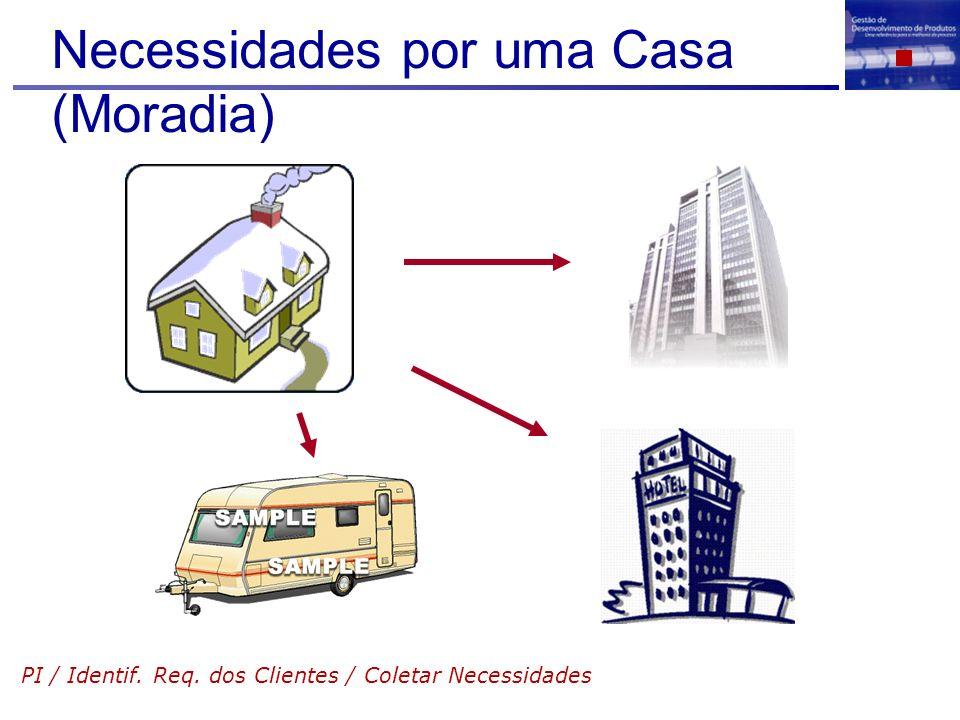 Necessidades por uma Casa (Moradia) PI / Identif. Req. dos Clientes / Coletar Necessidades