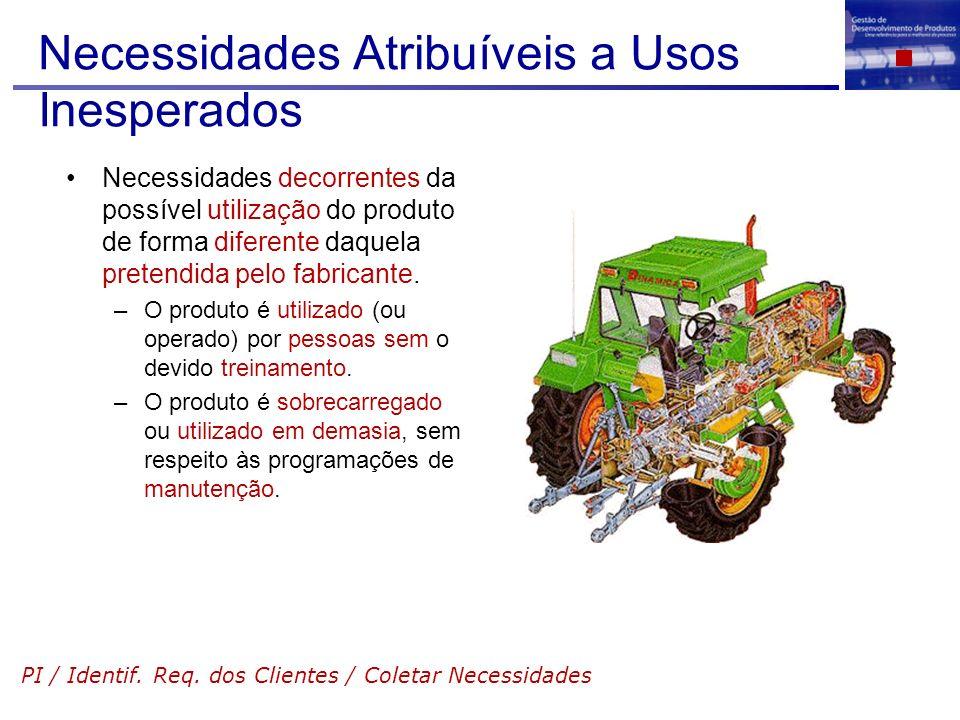 Necessidades Atribuíveis a Usos Inesperados Necessidades decorrentes da possível utilização do produto de forma diferente daquela pretendida pelo fabr