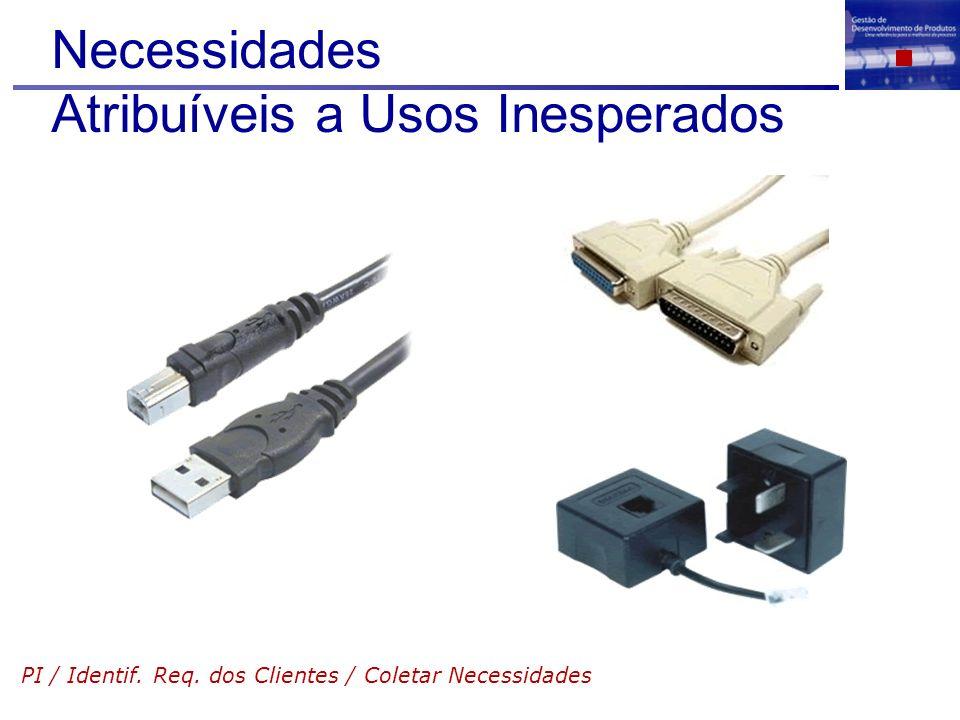 Necessidades Atribuíveis a Usos Inesperados PI / Identif. Req. dos Clientes / Coletar Necessidades