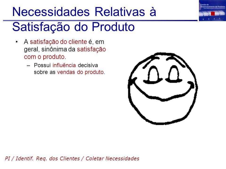 Necessidades Relativas à Satisfação do Produto A satisfação do cliente é, em geral, sinônima da satisfação com o produto. –Possui influência decisiva