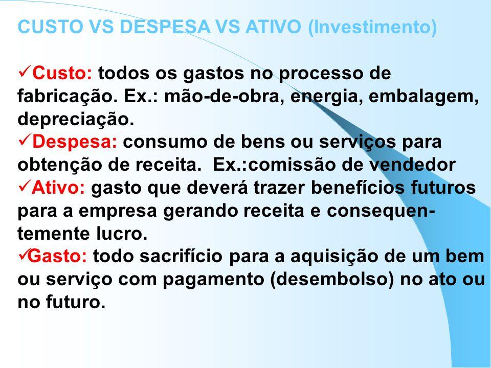 CUSTO VS DESPESA VS ATIVO (Investimento) Custo: todos os gastos no processo de fabricação. Ex.: mão-de-obra, energia, embalagem, depreciação. Despesa: