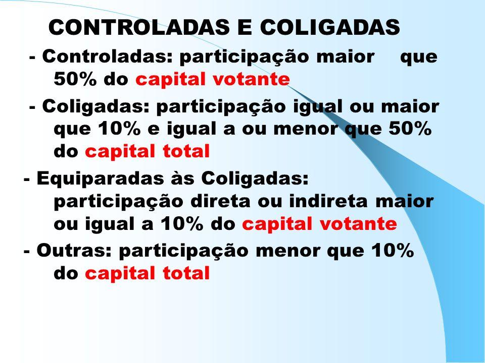 CONTROLADAS E COLIGADAS - Controladas: participação maior que 50% do capital votante - Coligadas: participação igual ou maior que 10% e igual a ou men