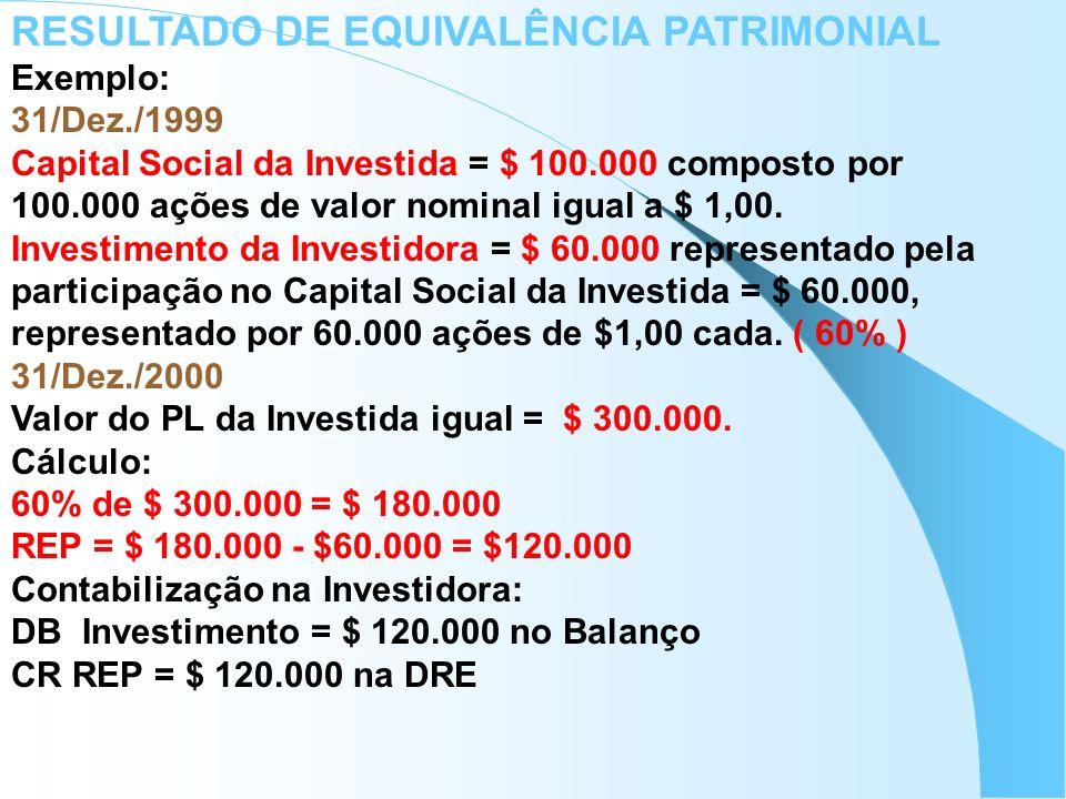 RESULTADO DE EQUIVALÊNCIA PATRIMONIAL Exemplo: 31/Dez./1999 Capital Social da Investida = $ 100.000 composto por 100.000 ações de valor nominal igual