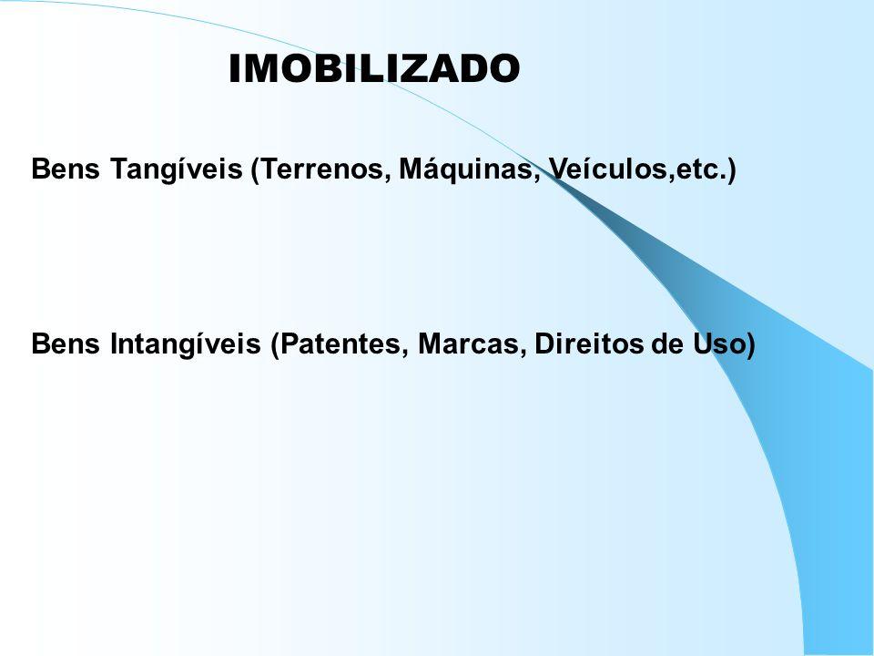 IMOBILIZADO Bens Tangíveis (Terrenos, Máquinas, Veículos,etc.) Bens Intangíveis (Patentes, Marcas, Direitos de Uso)