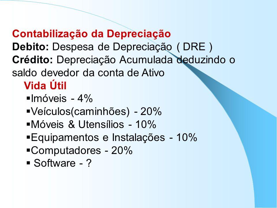 Contabilização da Depreciação Debito: Despesa de Depreciação ( DRE ) Crédito: Depreciação Acumulada deduzindo o saldo devedor da conta de Ativo Vida Ú
