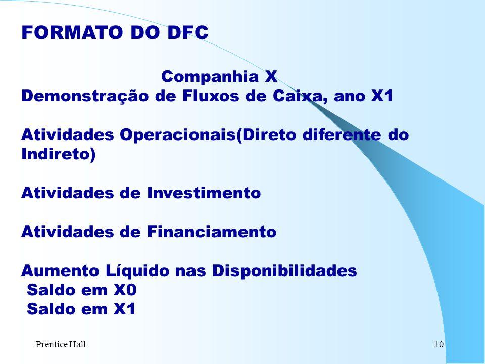 Prentice Hall10 FORMATO DO DFC Companhia X Demonstração de Fluxos de Caixa, ano X1 Atividades Operacionais(Direto diferente do Indireto) Atividades de