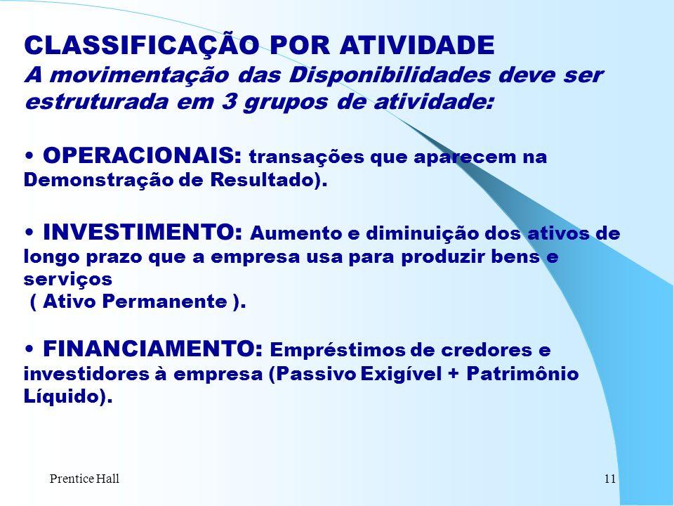 Prentice Hall11 CLASSIFICAÇÃO POR ATIVIDADE A movimentação das Disponibilidades deve ser estruturada em 3 grupos de atividade: OPERACIONAIS: transaçõe