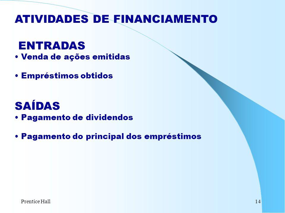 Prentice Hall14 ATIVIDADES DE FINANCIAMENTO ENTRADAS Venda de ações emitidas Empréstimos obtidos SAÍDAS Pagamento de dividendos Pagamento do principal