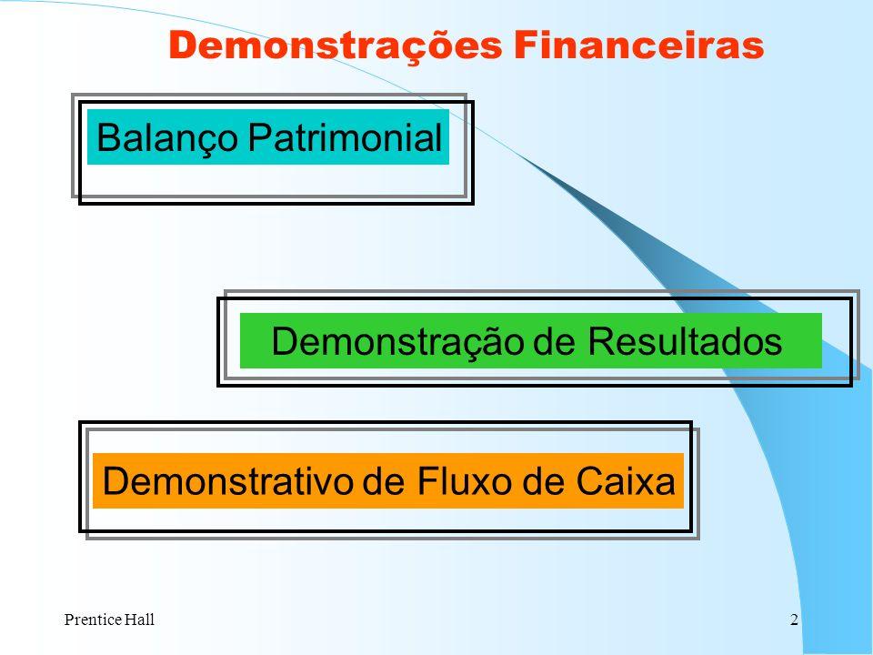 Prentice Hall3 DEMONSTRAÇÃO DE RESULTADO DO EXERCÍCIO RECEITA BRUTA DE VENDAS (-) Devoluções, Descontos (-) Impostos sobre Vendas RECEITA LÍQUIDA (-) Custo dos Produtos Vendidos LUCRO BRUTO (-) Despesas Operacionais(Vendas,Admin.,Financeiras) Resultado de Equivalência Patrimonial LUCRO OPERACIONAL Receitas/Despesas Não Operacionais LUCRO ANTES DO I.