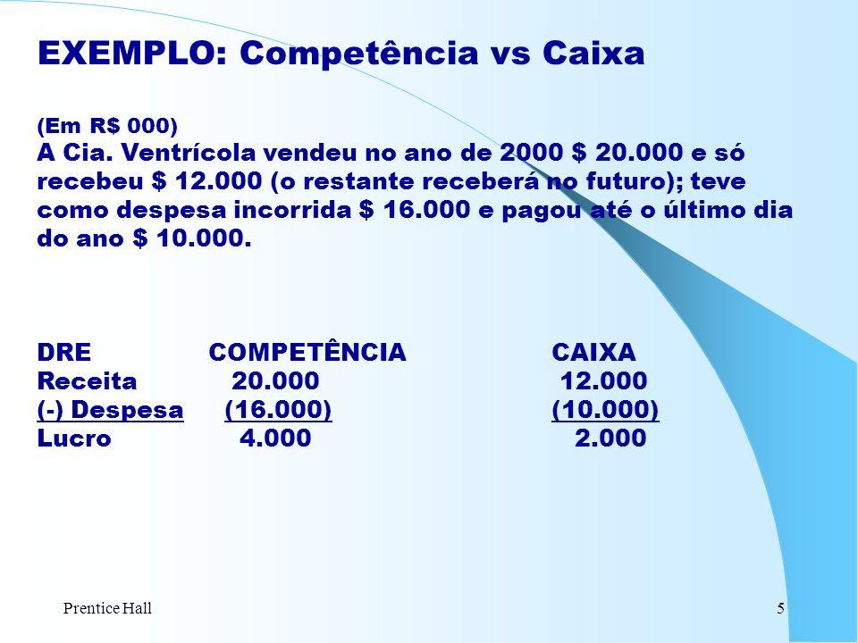 Prentice Hall5 EXEMPLO: Competência vs Caixa (Em R$ 000) A Cia. Ventrícola vendeu no ano de 2000 $ 20.000 e só recebeu $ 12.000 (o restante receberá n
