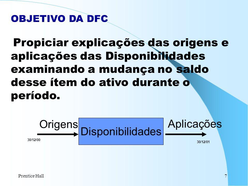 Prentice Hall7 OBJETIVO DA DFC Propiciar explicações das origens e aplicações das Disponibilidades examinando a mudança no saldo desse ítem do ativo d