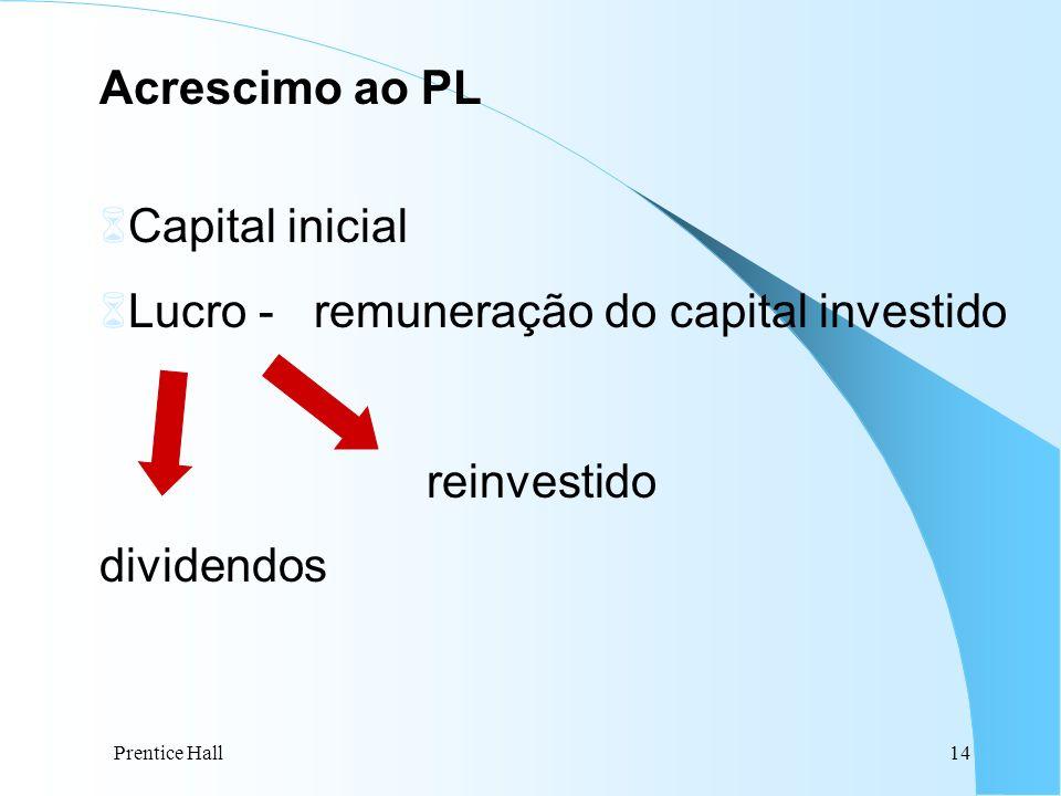 Prentice Hall14 Acrescimo ao PL 6Capital inicial 6Lucro - remuneração do capital investido reinvestido dividendos