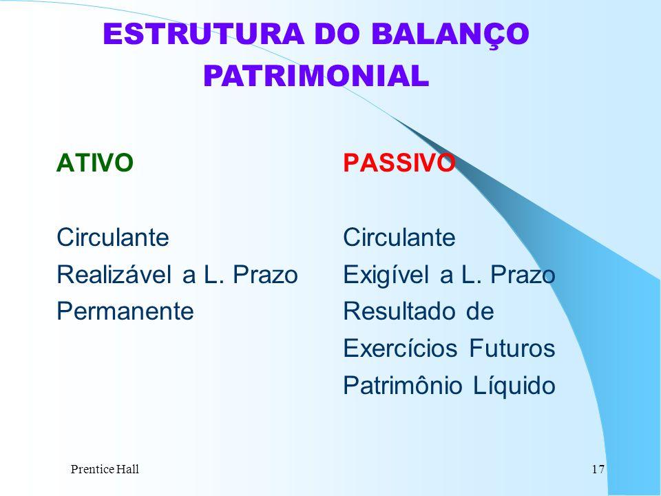 Prentice Hall17 ESTRUTURA DO BALANÇO PATRIMONIAL ATIVO Circulante Realizável a L. Prazo Permanente PASSIVO Circulante Exigível a L. Prazo Resultado de