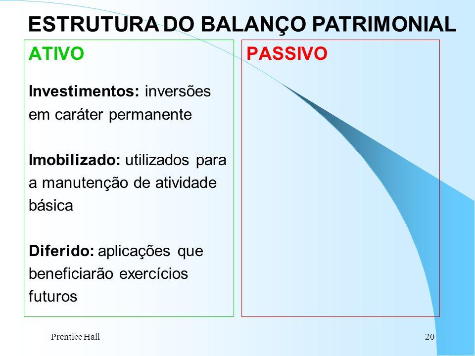 Prentice Hall20 ESTRUTURA DO BALANÇO PATRIMONIAL ATIVO Investimentos: inversões em caráter permanente Imobilizado: utilizados para a manutenção de ati