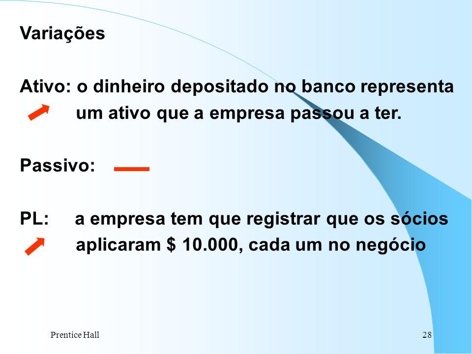 Prentice Hall28 Variações Ativo: o dinheiro depositado no banco representa um ativo que a empresa passou a ter. Passivo: PL: a empresa tem que registr