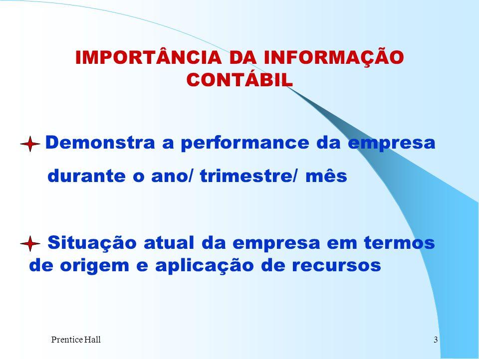 Prentice Hall3 IMPORTÂNCIA DA INFORMAÇÃO CONTÁBIL Demonstra a performance da empresa durante o ano/ trimestre/ mês Situação atual da empresa em termos