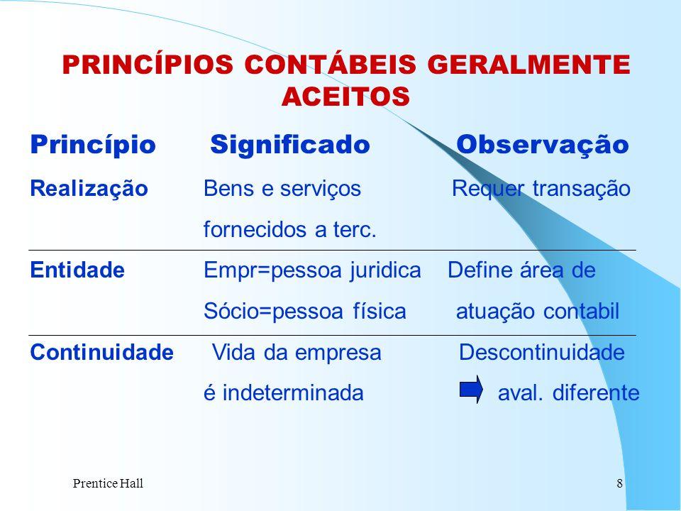 Prentice Hall8 PRINCÍPIOS CONTÁBEIS GERALMENTE ACEITOS Princípio Significado Observação Realização Bens e serviços Requer transação fornecidos a terc.