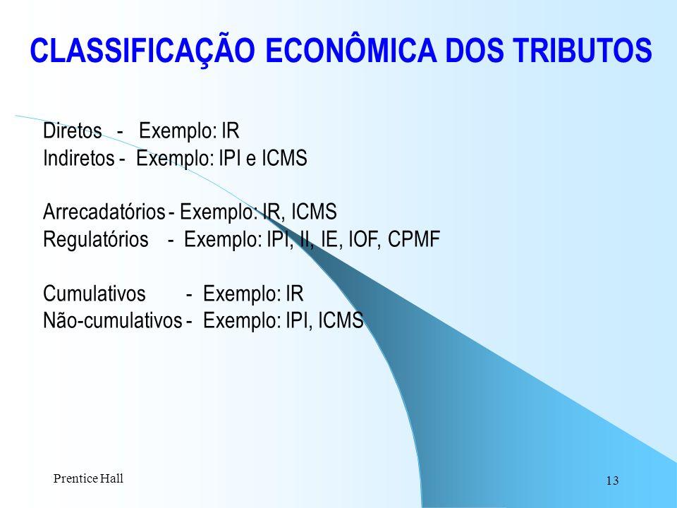 13 CLASSIFICAÇÃO ECONÔMICA DOS TRIBUTOS Diretos - Exemplo: IR Indiretos - Exemplo: IPI e ICMS Arrecadatórios - Exemplo: IR, ICMS Regulatórios - Exempl