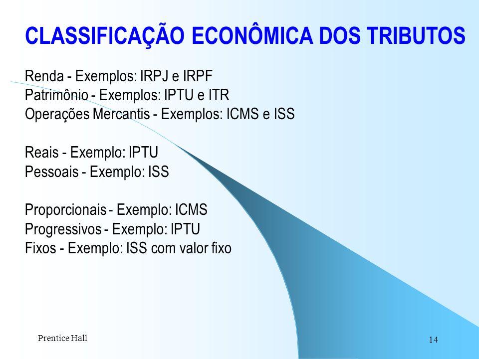14 CLASSIFICAÇÃO ECONÔMICA DOS TRIBUTOS Renda - Exemplos: IRPJ e IRPF Patrimônio - Exemplos: IPTU e ITR Operações Mercantis - Exemplos: ICMS e ISS Rea