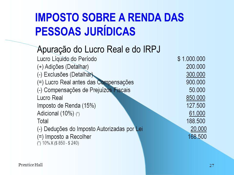 27 IMPOSTO SOBRE A RENDA DAS PESSOAS JURÍDICAS Apuração do Lucro Real e do IRPJ Lucro Líquido do Período$ 1.000.000 (+) Adições (Detalhar) 200.000 (-)