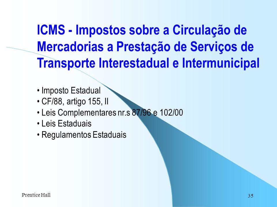 35 ICMS - Impostos sobre a Circulação de Mercadorias a Prestação de Serviços de Transporte Interestadual e Intermunicipal Imposto Estadual CF/88, arti