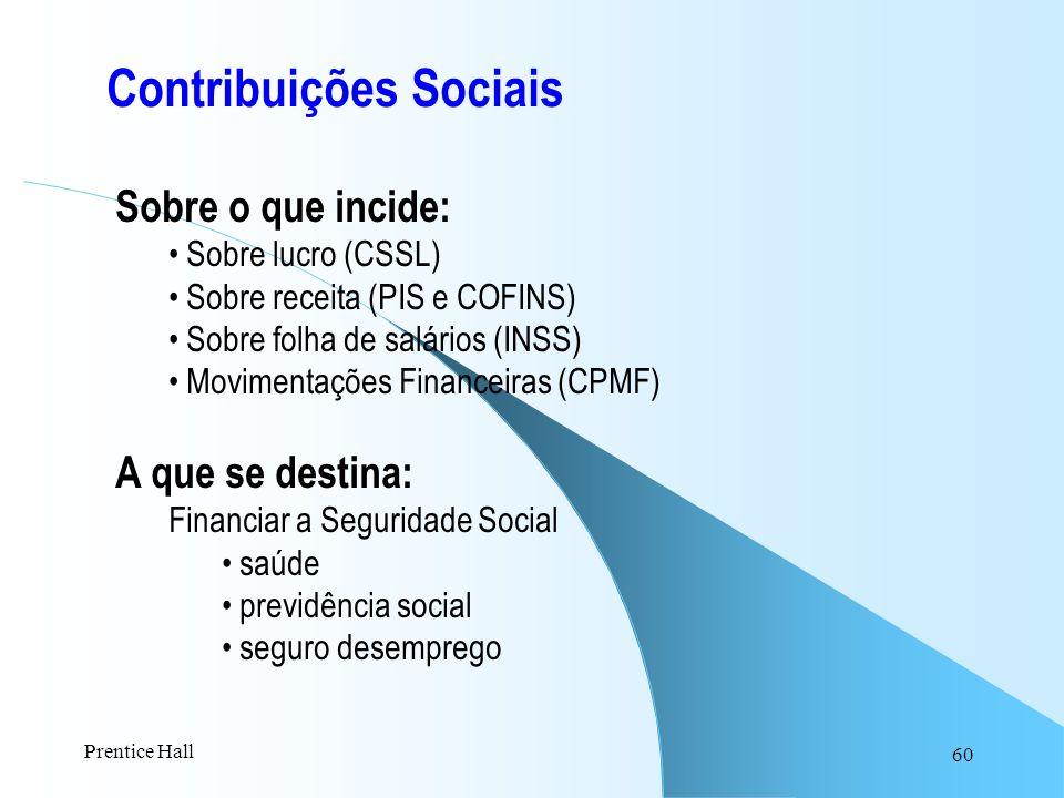 60 Contribuições Sociais Sobre o que incide: Sobre lucro (CSSL) Sobre receita (PIS e COFINS) Sobre folha de salários (INSS) Movimentações Financeiras