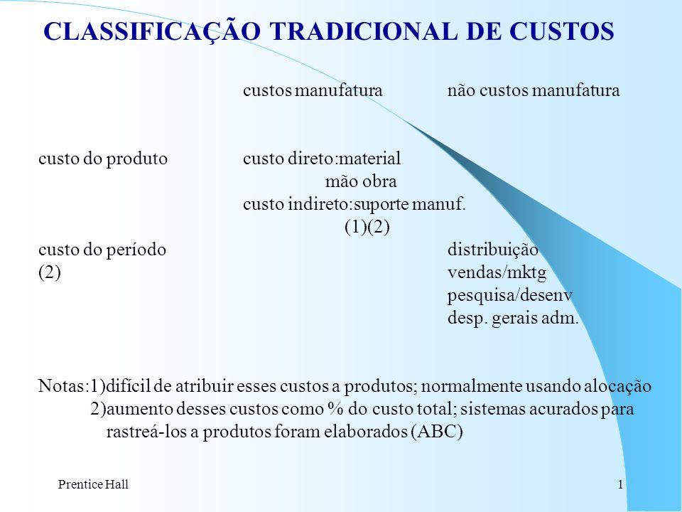 Prentice Hall1 CLASSIFICAÇÃO TRADICIONAL DE CUSTOS custos manufaturanão custos manufatura custo do produtocusto direto:material mão obra custo indireto:suporte manuf.